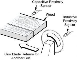 proximity-capasitive otomasi industri
