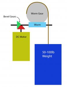aplikasi-dc-motor