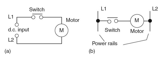 Logika dasar pemrograman plc jago otomasi anda bisa melihat gambar di atas yang menampilkan bagaimana sebuah rangkaian listrik sederhana ditulis menggunakan diagram ladder ccuart Gallery
