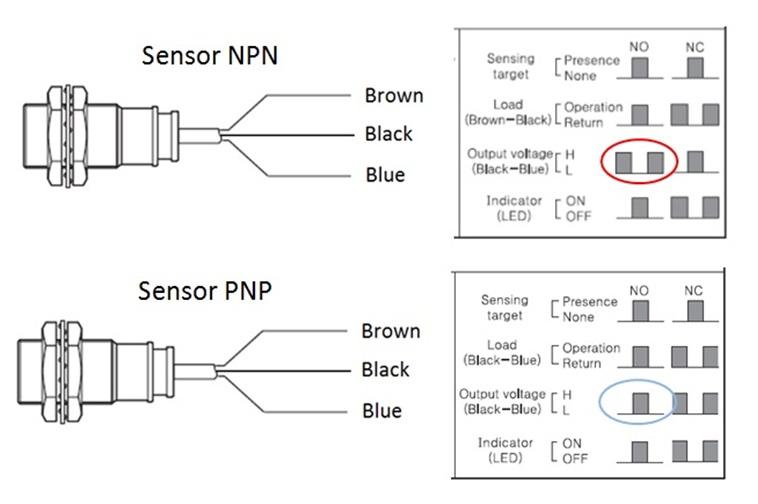 sensor-npn-dan-pnp penyambungan sensor