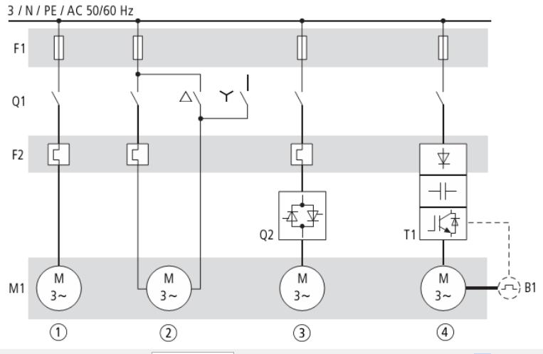 4 metode kendali motor