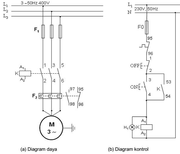 Diagram daya dan kontrol motor listrik selfholding DOL