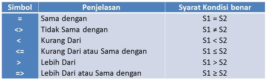 Tabel Perbandingan 1